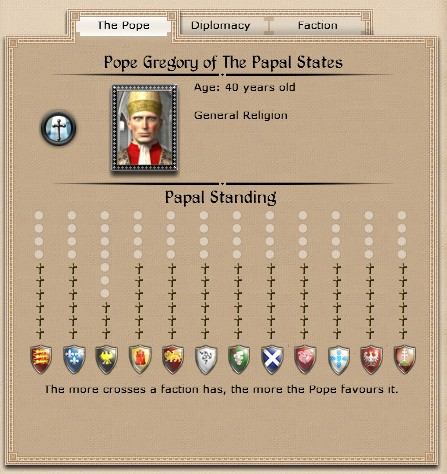 Papal Standing Screen
